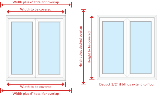 How to measure for outside mounted vertical blinds